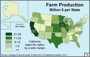 Figure 1A Farm Production in Each State